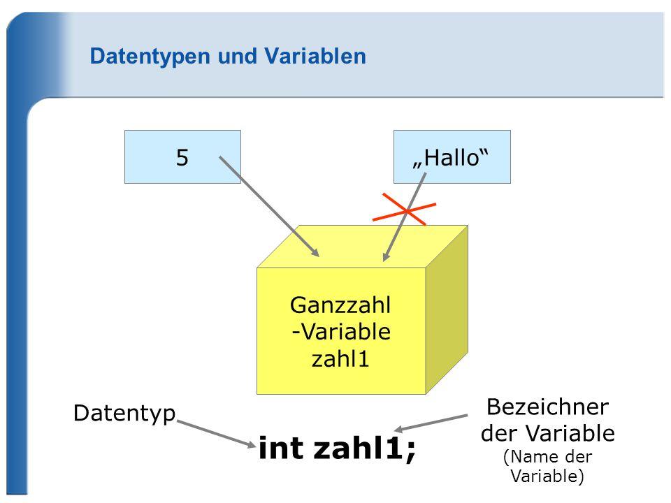 """Datentypen und Variablen Ganzzahl -Variable zahl1 5""""Hallo"""" int zahl1; Datentyp Bezeichner der Variable (Name der Variable)"""