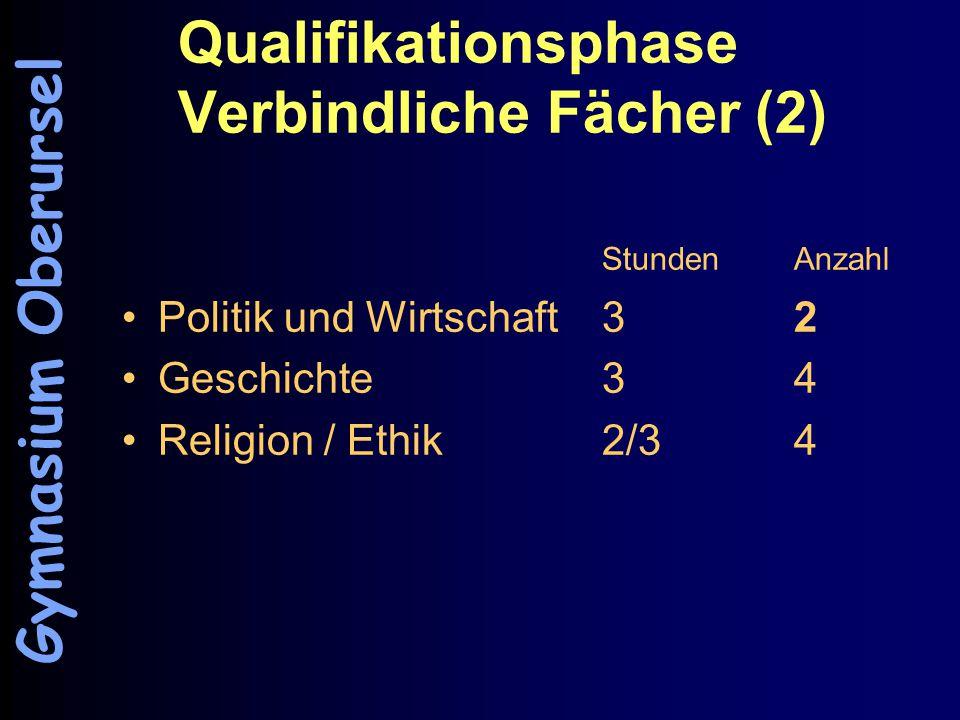 Qualifikationsphase Verbindliche Fächer (2) StundenAnzahl Politik und Wirtschaft3 2 Geschichte 34 Religion / Ethik2/3 4 Gymnasium Oberursel