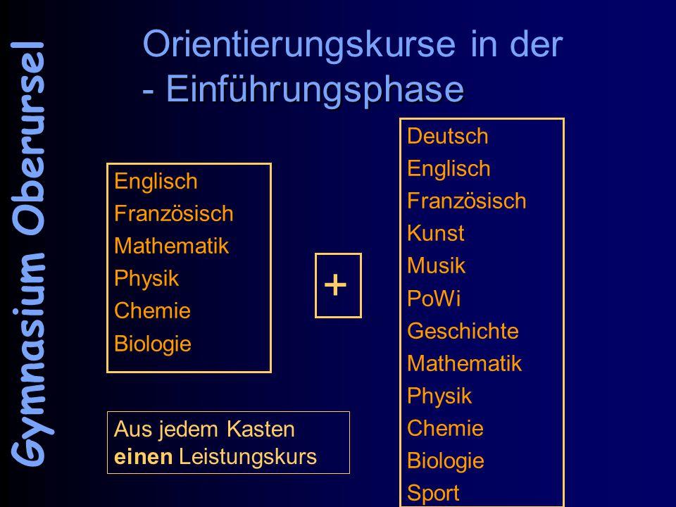 Fremdsprachen (1) Zwei Fremdsprachen sind in der Einführungsphase verpflichtend.