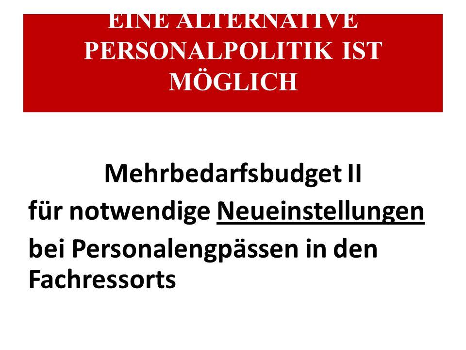 Mehrbedarfsbudget II für notwendige Neueinstellungen bei Personalengpässen in den Fachressorts EINE ALTERNATIVE PERSONALPOLITIK IST MÖGLICH