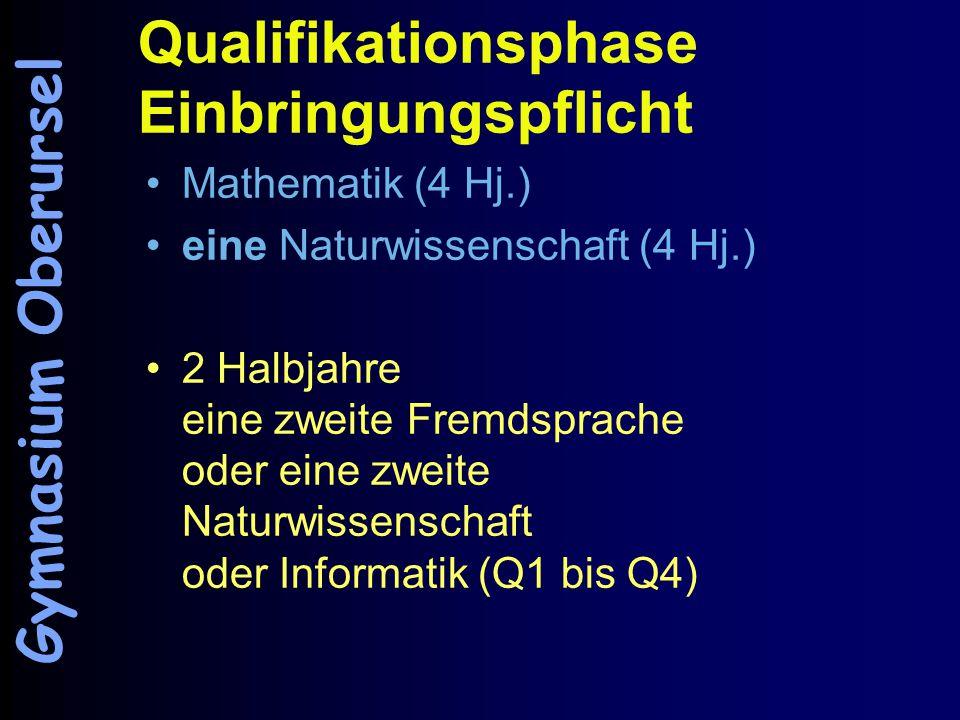 Qualifikationsphase Einbringungspflicht Mathematik (4 Hj.) eine Naturwissenschaft (4 Hj.) 2 Halbjahre eine zweite Fremdsprache oder eine zweite Naturwissenschaft oder Informatik (Q1 bis Q4) Gymnasium Oberursel
