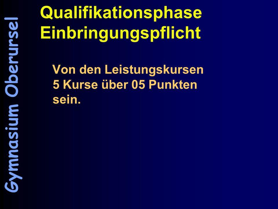 Qualifikationsphase Einbringungspflicht Von den Leistungskursen 5 Kurse über 05 Punkten sein.