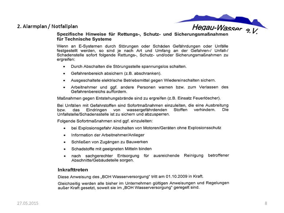 2. Alarmplan / Notfallplan 27.05.20158