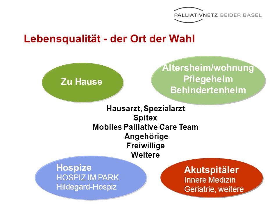 Lebensqualität - der Ort der Wahl Zu Hause Altersheim/wohnung Pflegeheim Behindertenheim Hausarzt, Spezialarzt Spitex Mobiles Palliative Care Team Ang