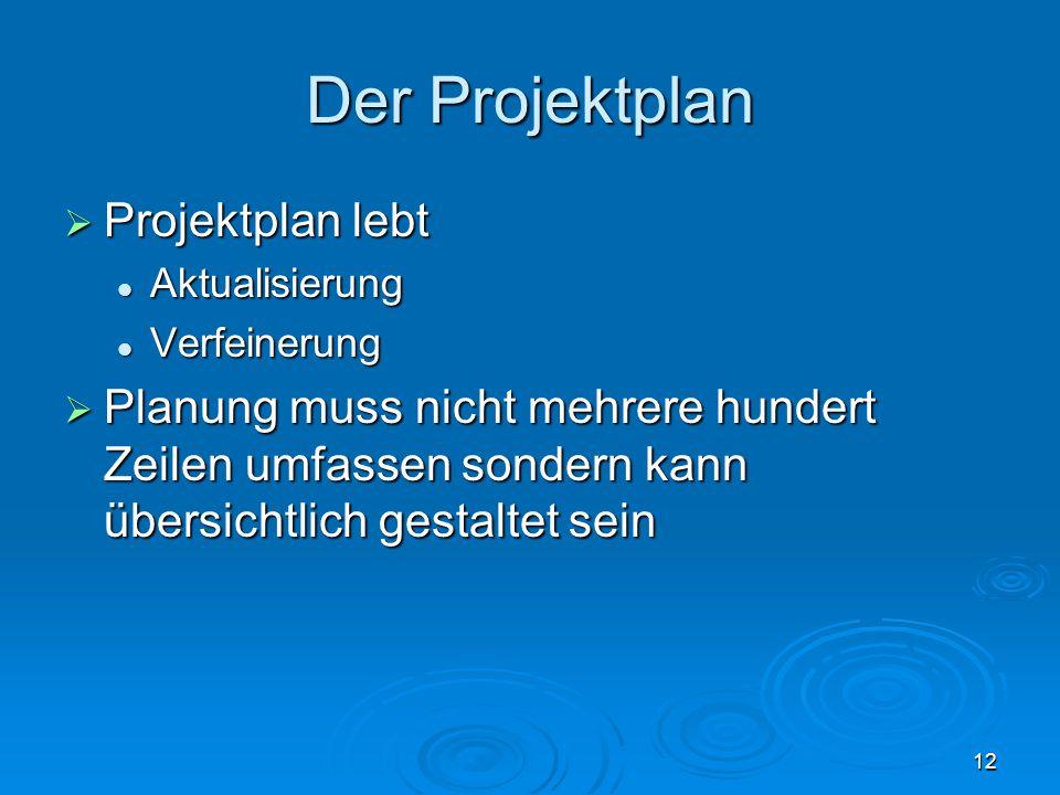 12 Der Projektplan  Projektplan lebt Aktualisierung Aktualisierung Verfeinerung Verfeinerung  Planung muss nicht mehrere hundert Zeilen umfassen son