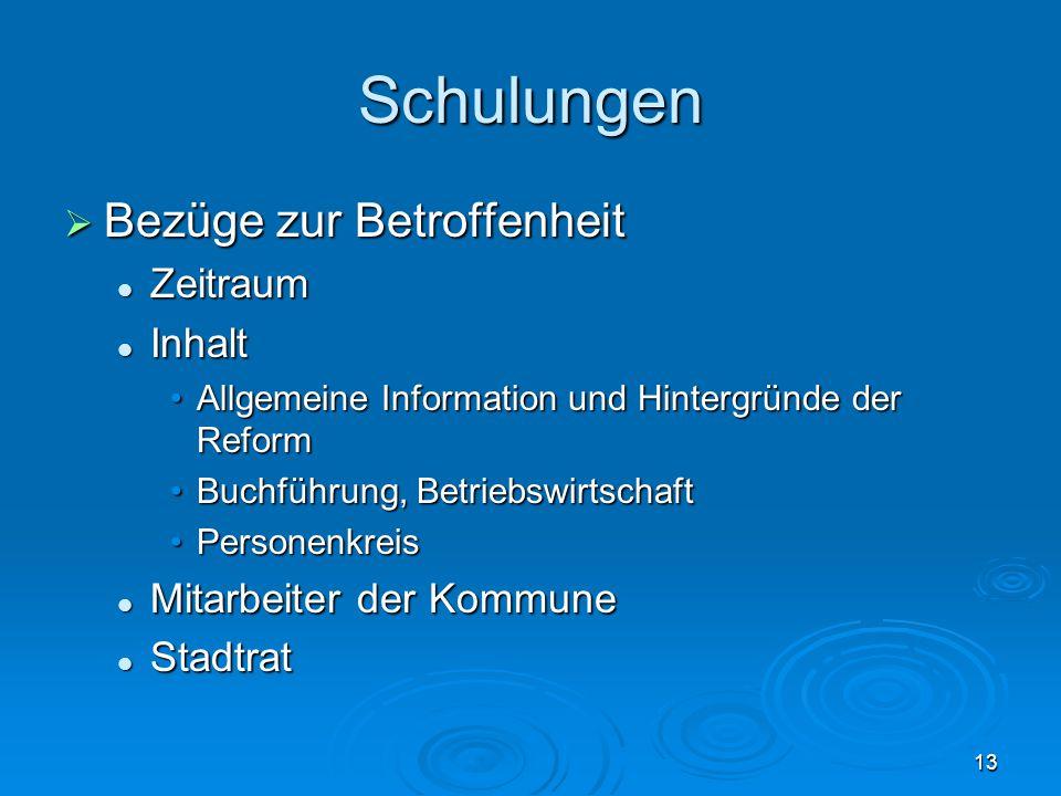 13 Schulungen  Bezüge zur Betroffenheit Zeitraum Zeitraum Inhalt Inhalt Allgemeine Information und Hintergründe der ReformAllgemeine Information und