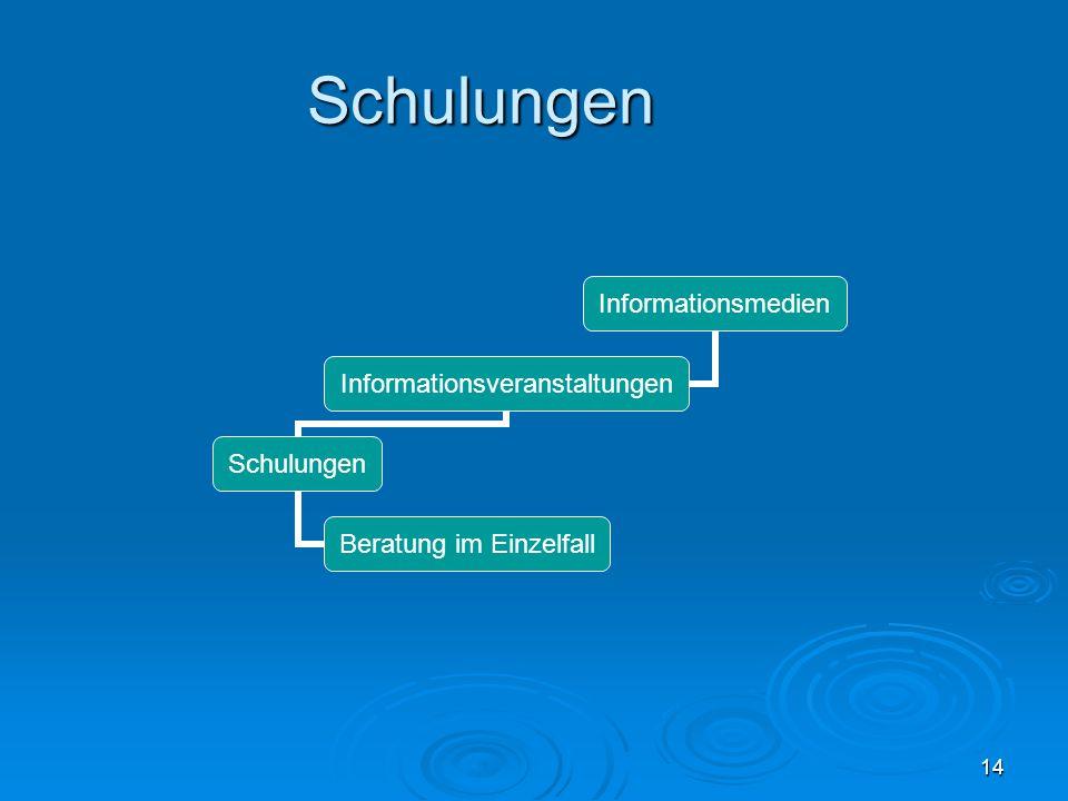 14 Schulungen Informationsmedien Informationsveranstaltungen Schulungen Beratung im Einzelfall