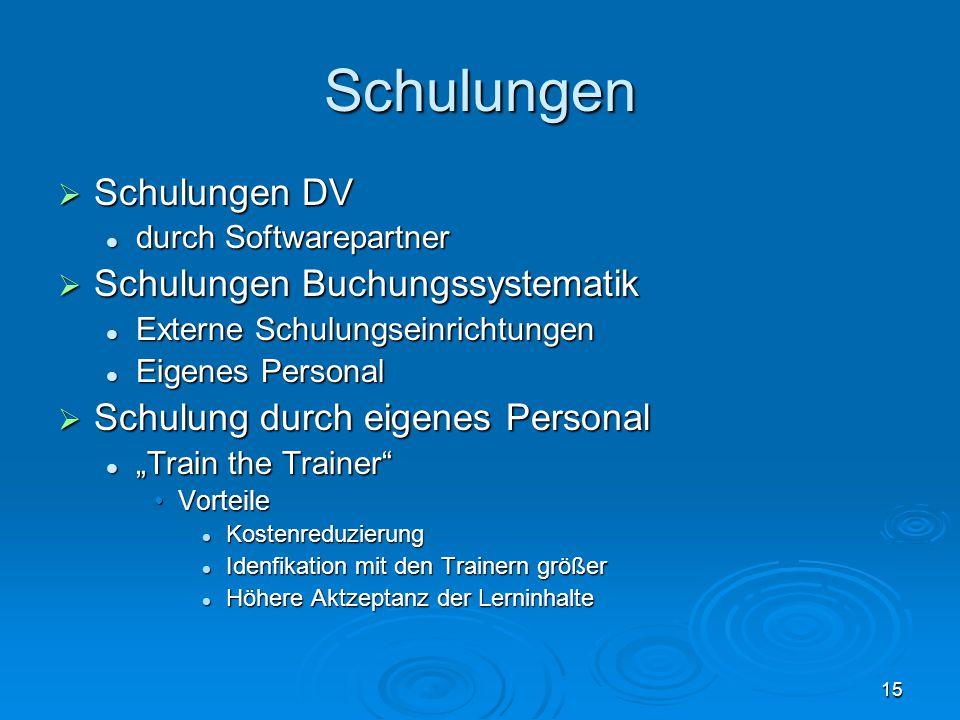 15 Schulungen  Schulungen DV durch Softwarepartner durch Softwarepartner  Schulungen Buchungssystematik Externe Schulungseinrichtungen Externe Schul