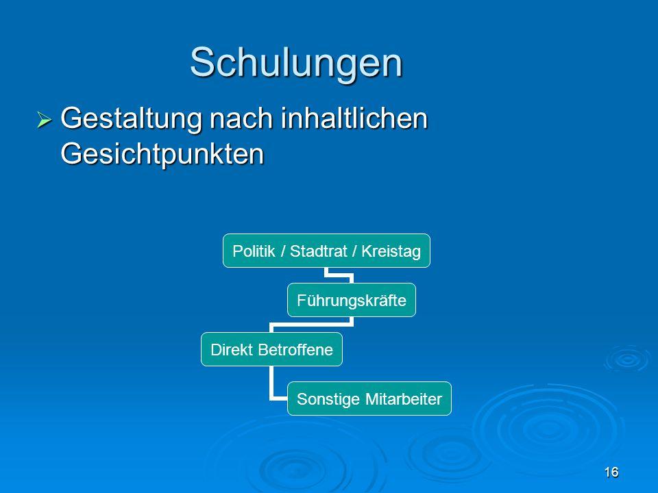 16 Schulungen  Gestaltung nach inhaltlichen Gesichtpunkten Politik / Stadtrat / Kreistag Führungskräfte Direkt Betroffene Sonstige Mitarbeiter
