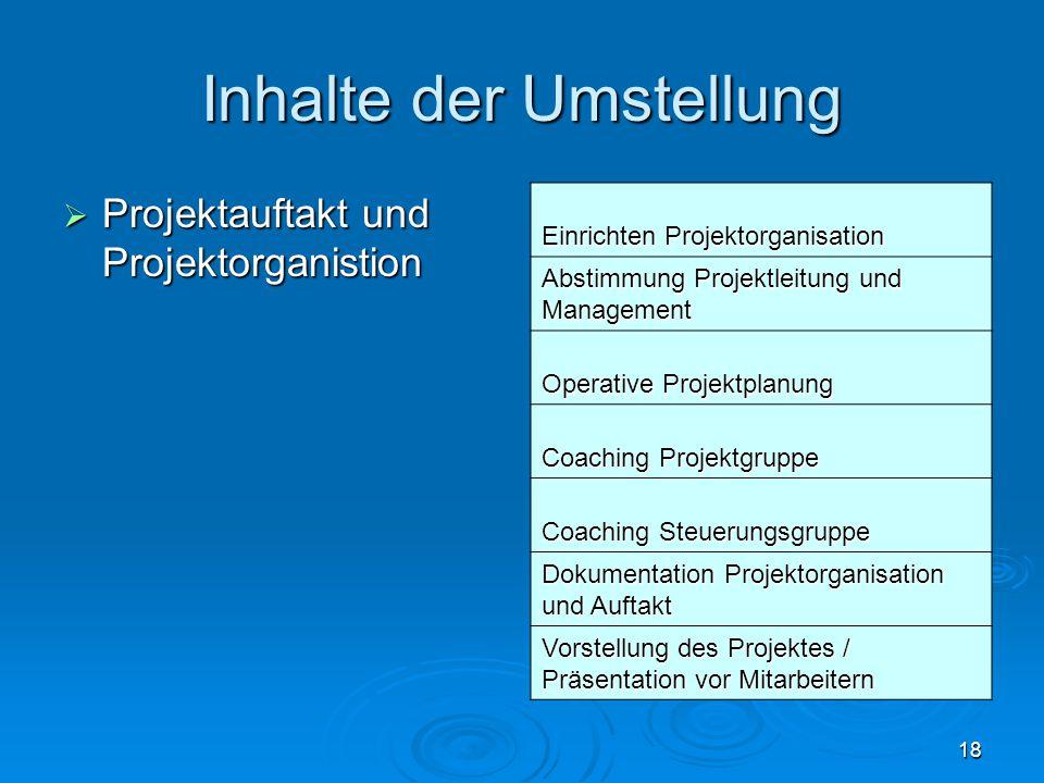 18 Inhalte der Umstellung  Projektauftakt und Projektorganistion Einrichten Projektorganisation Abstimmung Projektleitung und Management Operative Pr