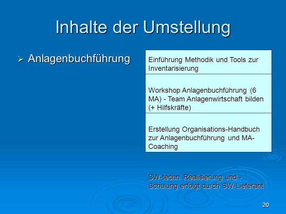 20 Inhalte der Umstellung  Anlagenbuchführung Einführung Methodik und Tools zur Inventarisierung Workshop Anlagenbuchführung (6 MA) - Team Anlagenwir