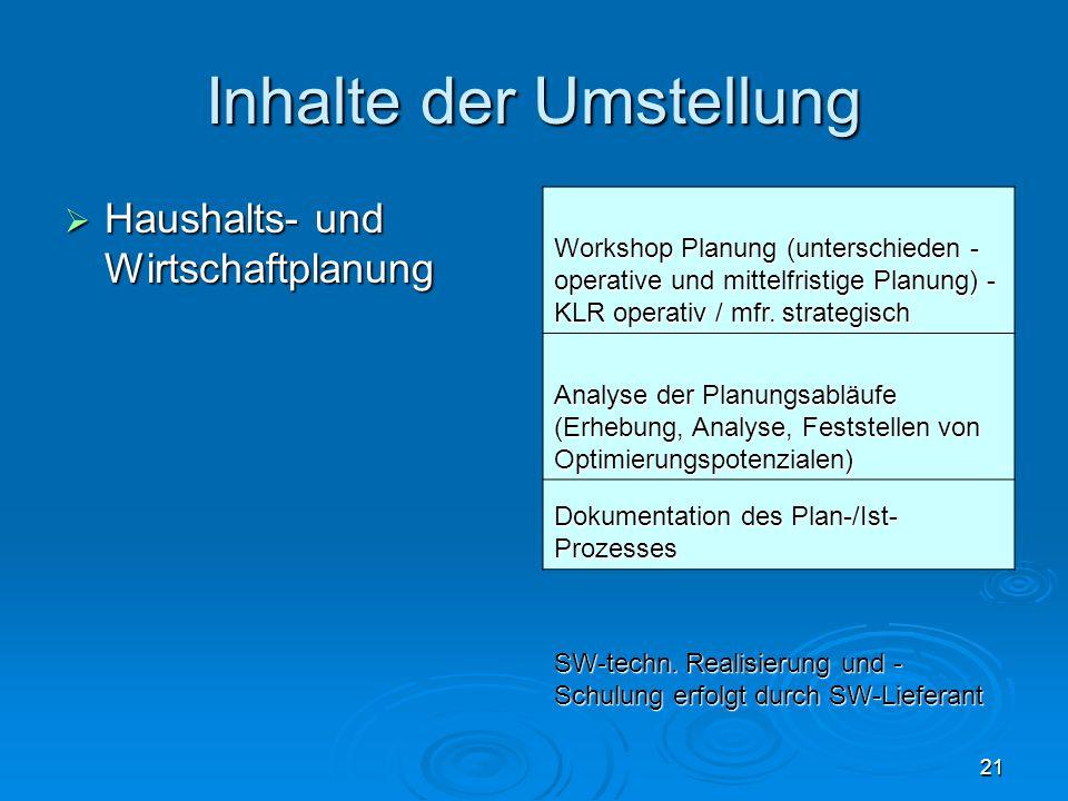 21 Inhalte der Umstellung  Haushalts- und Wirtschaftplanung Workshop Planung (unterschieden - operative und mittelfristige Planung) - KLR operativ /