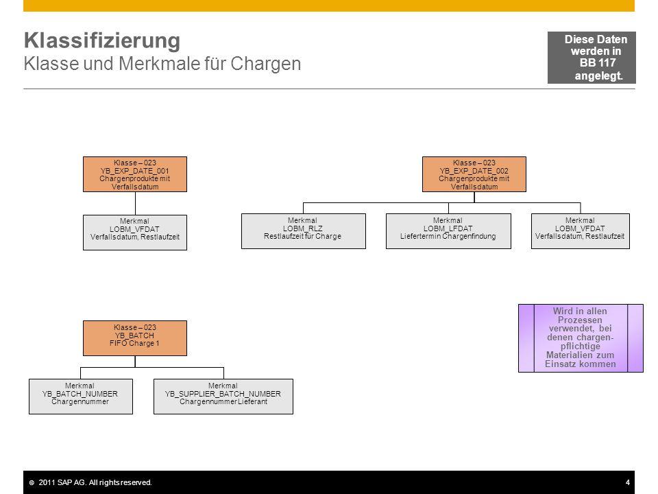 © 2011 SAP AG. All rights reserved.4 Klassifizierung Klasse und Merkmale für Chargen Klasse – 023 YB_EXP_DATE_001 Chargenprodukte mit Verfallsdatum Me