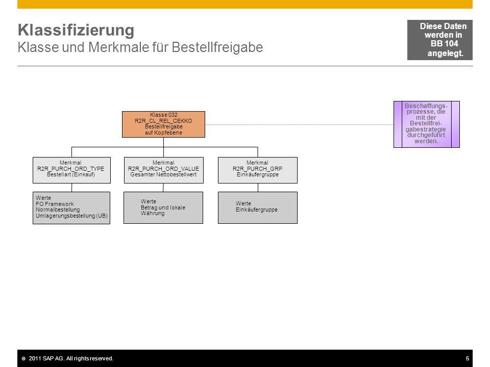 © 2011 SAP AG. All rights reserved.5 Klassifizierung Klasse und Merkmale für Bestellfreigabe Klasse 032 R2R_CL_REL_CEKKO Bestellfreigabe auf Kopfebene