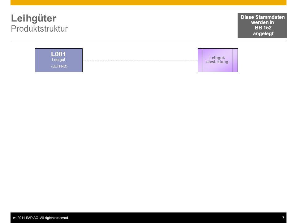 © 2011 SAP AG. All rights reserved.7 Leihgüter Produktstruktur L001 Leergut (LEIH-ND) Leihgut- abwicklung Diese Stammdaten werden in BB 152 angelegt.