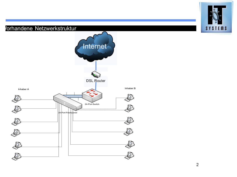 2 Vorhandene Netzwerkstruktur