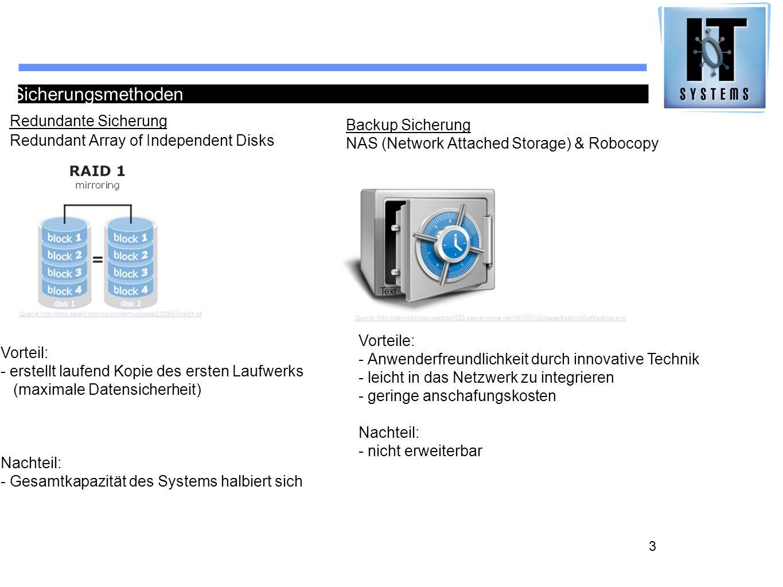 3 Sicherungsmethoden Redundante Sicherung Redundant Array of Independent Disks Vorteil: - erstellt laufend Kopie des ersten Laufwerks (maximale Datens