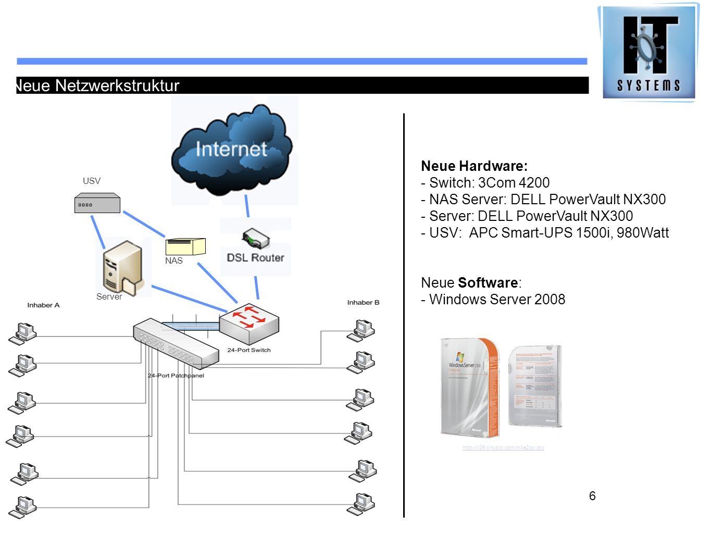 6 NAS Server USV Neue Hardware: - Switch: 3Com 4200 - NAS Server: DELL PowerVault NX300 - Server: DELL PowerVault NX300 - USV: APC Smart-UPS 1500i, 98