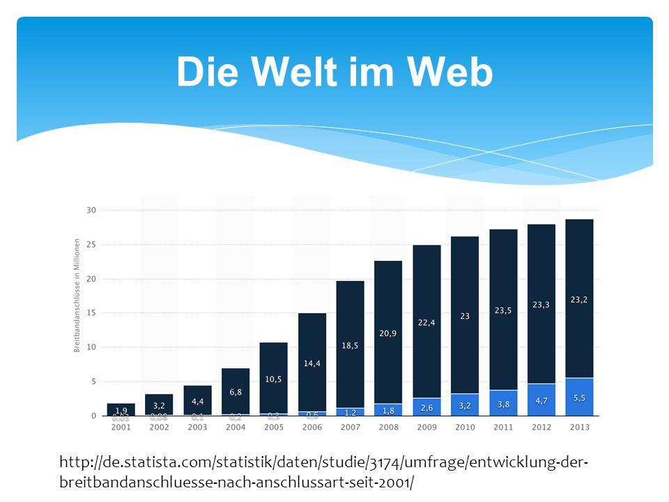http://de.statista.com/statistik/daten/studie/3174/umfrage/entwicklung-der- breitbandanschluesse-nach-anschlussart-seit-2001/