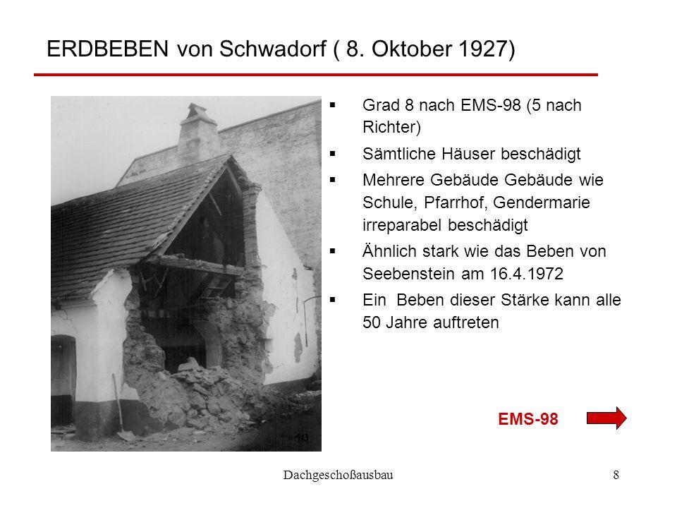 Dachgeschoßausbau8 ERDBEBEN von Schwadorf ( 8. Oktober 1927) EMS-98  Grad 8 nach EMS-98 (5 nach Richter)  Sämtliche Häuser beschädigt  Mehrere Gebä