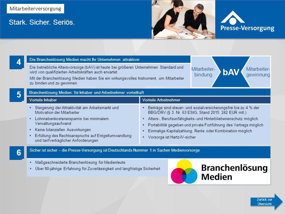 45 bAV Mitarbeiter- bindung Mitarbeiter- gewinnung Die Branchenlösung Medien macht Ihr Unternehmen attraktiver Die betriebliche Altersvorsorge (bAV) ist heute bei größeren Unternehmen Standard und wird von qualifizierten Arbeitskräften auch erwartet.