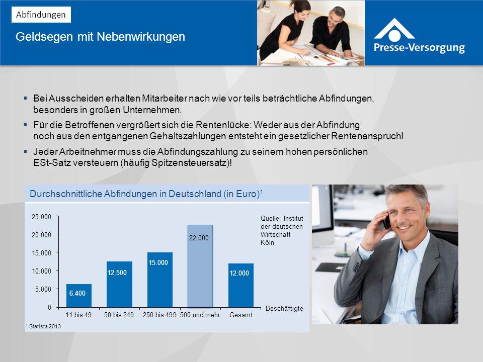 Durchschnittliche Abfindungen in Deutschland (in Euro) 1 Geldsegen mit Nebenwirkungen  Bei Ausscheiden erhalten Mitarbeiter nach wie vor teils beträchtliche Abfindungen, besonders in großen Unternehmen.