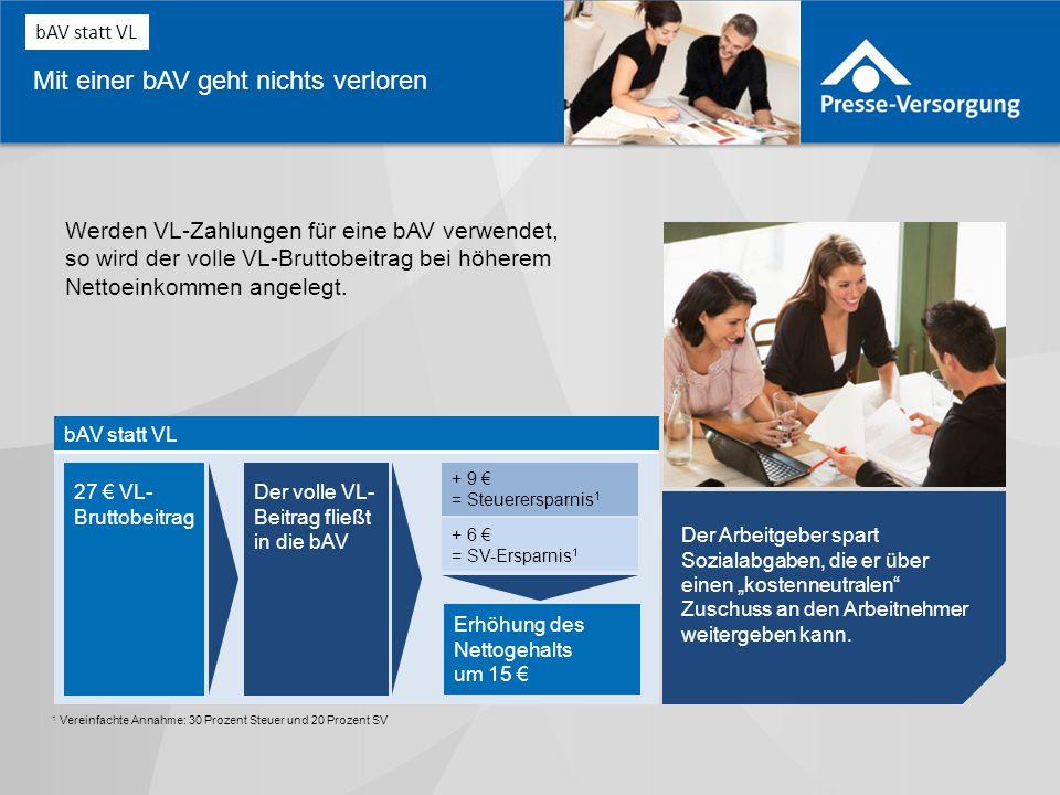Werden VL-Zahlungen für eine bAV verwendet, so wird der volle VL-Bruttobeitrag bei höherem Nettoeinkommen angelegt.