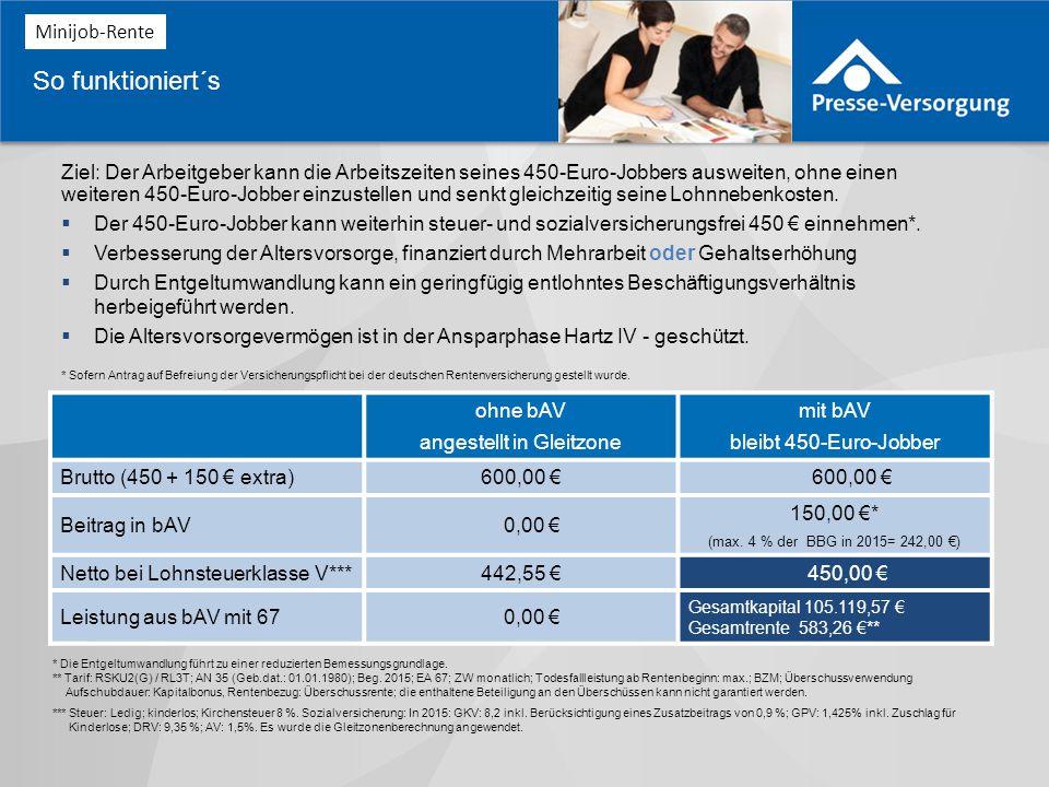 So funktioniert´s Ziel: Der Arbeitgeber kann die Arbeitszeiten seines 450-Euro-Jobbers ausweiten, ohne einen weiteren 450-Euro-Jobber einzustellen und senkt gleichzeitig seine Lohnnebenkosten.