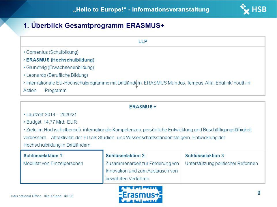 """International Office - Ilka Knippel ©HSB 4 Studierendenmobilität: - Auslandsstudium (SMS) - Auslandspraktikum (SMP) Personalmobilität: - Mobilität zu Unterrichtszwecken (STA) - Mobilität zu Fort- und Weiterbildungszwecken (STT) """"Hello to Europe! - Informationsveranstaltung 1."""