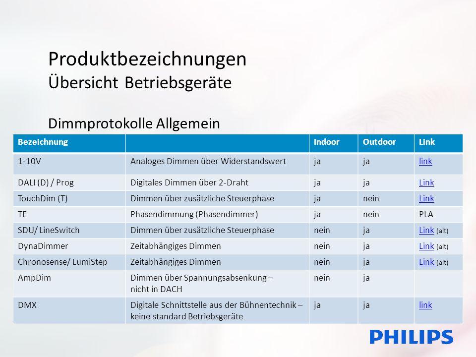 Produktbezeichnungen Übersicht Betriebsgeräte Dimmprotokolle Allgemein BezeichnungIndoorOutdoorLink 1-10VAnaloges Dimmen über Widerstandswertja link D