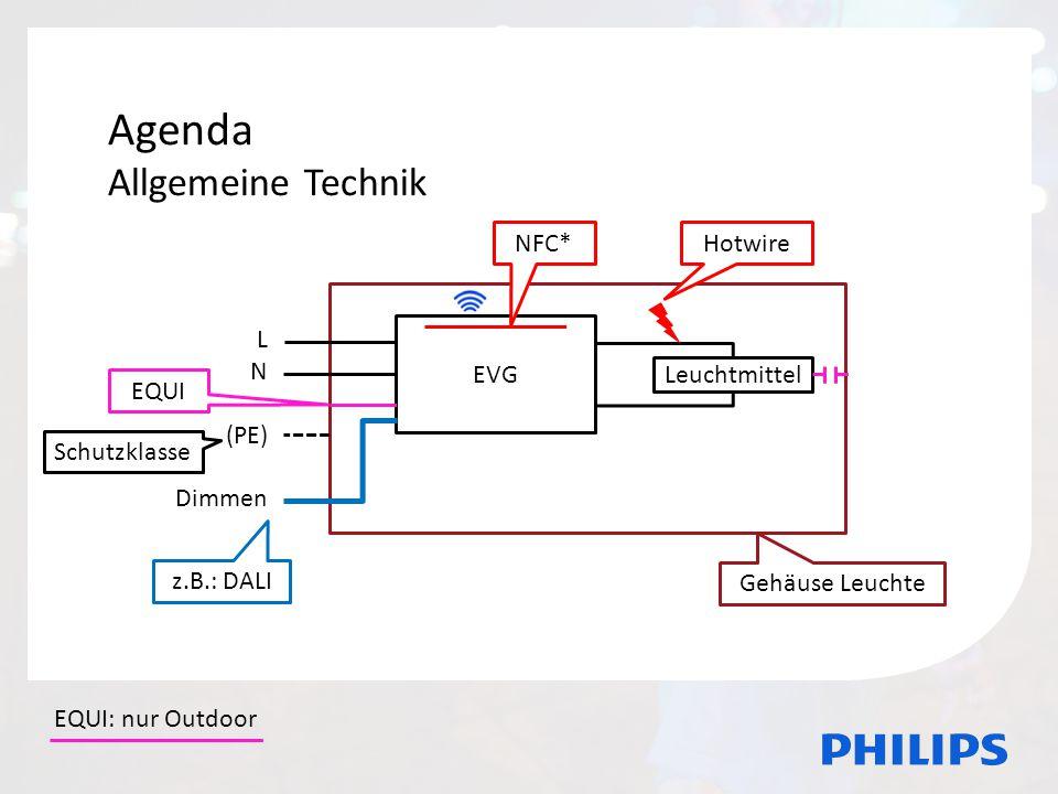 Agenda EVG Leuchtmittel L N (PE) Dimmen Gehäuse Leuchte EQUI Schutzklasse NFC* z.B.: DALI Agenda Allgemeine Technik EQUI: nur Outdoor Hotwire