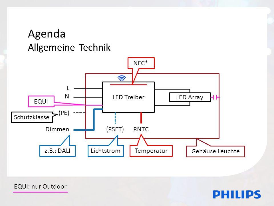 Agenda LED Treiber LED Array L N (PE) Dimmen Gehäuse Leuchte EQUI Schutzklasse NFC* z.B.: DALI (RSET)RNTC Lichtstrom Agenda Allgemeine Technik Temperatur EQUI: nur Outdoor