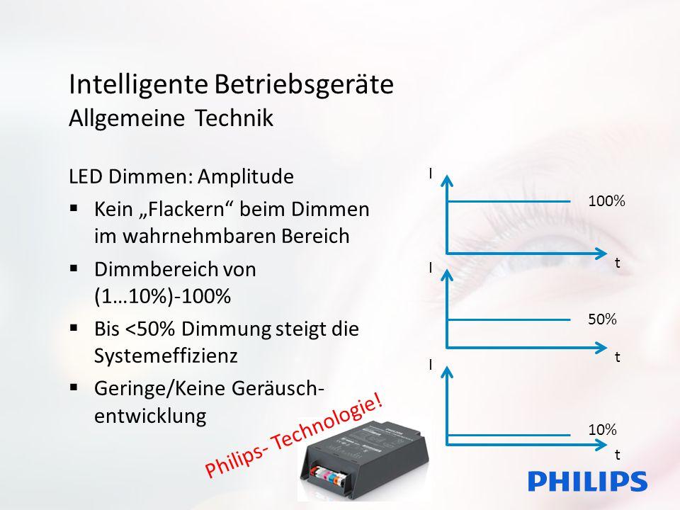 """Intelligente Betriebsgeräte Allgemeine Technik LED Dimmen: Amplitude  Kein """"Flackern beim Dimmen im wahrnehmbaren Bereich  Dimmbereich von (1…10%)-100%  Bis <50% Dimmung steigt die Systemeffizienz  Geringe/Keine Geräusch- entwicklung I t I t I t 100% 50% 10% Philips- Technologie!"""