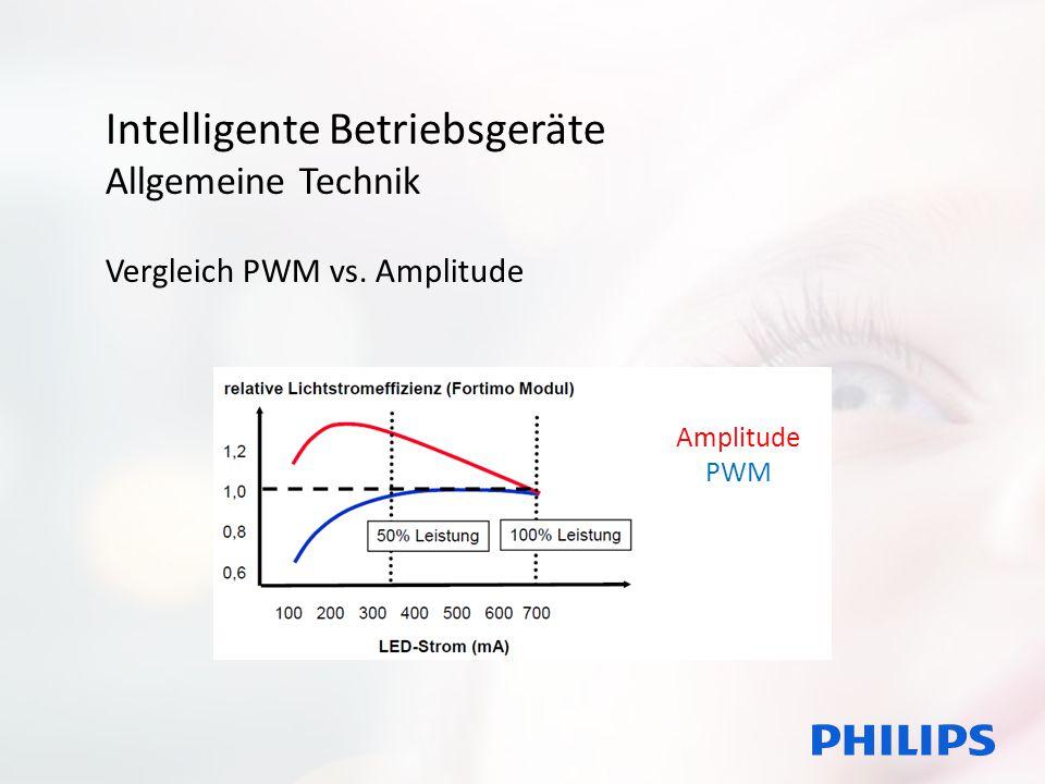 Intelligente Betriebsgeräte Allgemeine Technik Vergleich PWM vs. Amplitude Amplitude PWM