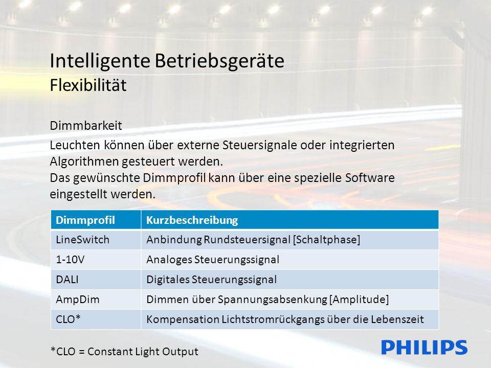 Intelligente Betriebsgeräte Flexibilität Dimmbarkeit Leuchten können über externe Steuersignale oder integrierten Algorithmen gesteuert werden.