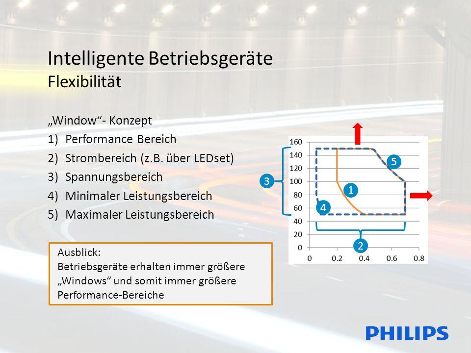 """Intelligente Betriebsgeräte Flexibilität """"Window""""- Konzept 1)Performance Bereich 2)Strombereich (z.B. über LEDset) 3)Spannungsbereich 4)Minimaler Leis"""