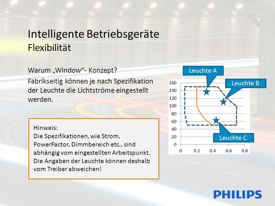 """Intelligente Betriebsgeräte Flexibilität Warum """"Window""""- Konzept? Fabrikseitig können je nach Spezifikation der Leuchte die Lichtströme eingestellt we"""