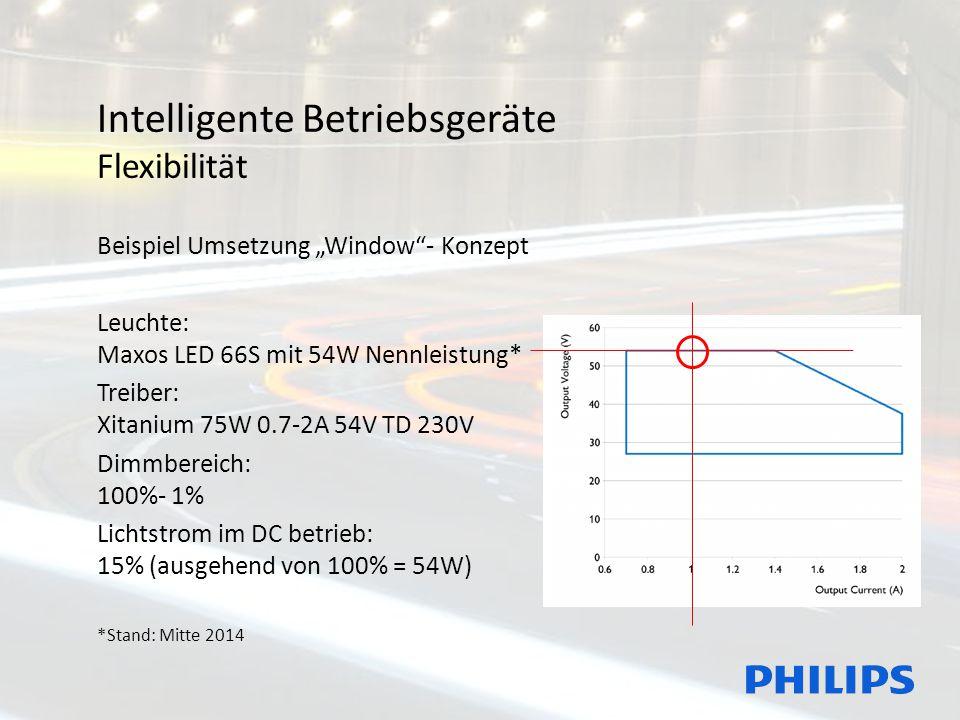 """Intelligente Betriebsgeräte Flexibilität Beispiel Umsetzung """"Window - Konzept Leuchte: Maxos LED 66S mit 54W Nennleistung* Treiber: Xitanium 75W 0.7-2A 54V TD 230V Dimmbereich: 100%- 1% Lichtstrom im DC betrieb: 15% (ausgehend von 100% = 54W) *Stand: Mitte 2014"""