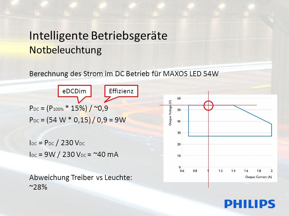 Intelligente Betriebsgeräte Notbeleuchtung Berechnung des Strom im DC Betrieb für MAXOS LED 54W P DC = (P 100% * 15%) / ~0,9 P DC = (54 W * 0,15) / 0,9 = 9W I DC = P DC / 230 V DC I DC = 9W / 230 V DC = ~40 mA Abweichung Treiber vs Leuchte: ~28% EffizienzeDCDim