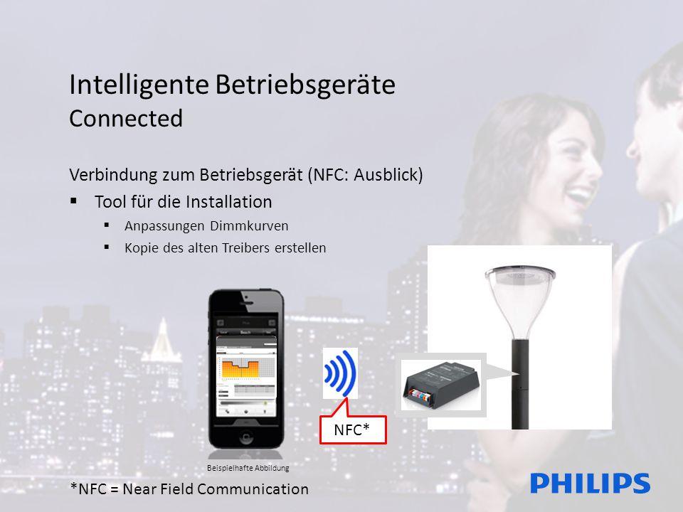 Intelligente Betriebsgeräte Connected Verbindung zum Betriebsgerät (NFC: Ausblick)  Tool für die Installation  Anpassungen Dimmkurven  Kopie des alten Treibers erstellen *NFC = Near Field Communication NFC* Beispielhafte Abbildung