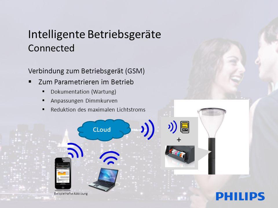 Intelligente Betriebsgeräte Connected Verbindung zum Betriebsgerät (GSM)  Zum Parametrieren im Betrieb  Dokumentation (Wartung)  Anpassungen Dimmkurven  Reduktion des maximalen Lichtstroms CLoud + Beispielhafte Abbildung