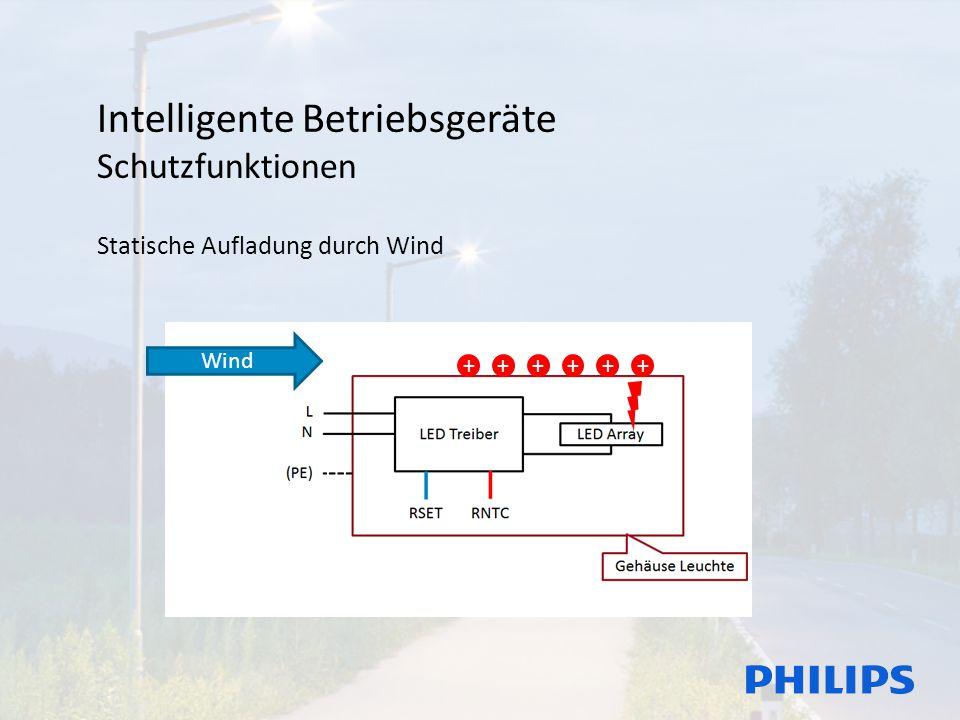 Intelligente Betriebsgeräte Schutzfunktionen Statische Aufladung durch Wind Wind ++++++