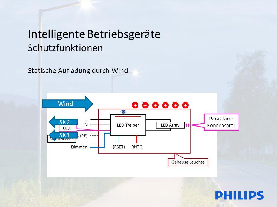 Intelligente Betriebsgeräte Schutzfunktionen Statische Aufladung durch Wind ++++++ Wind SK1 SK2 Parasitärer Kondensator