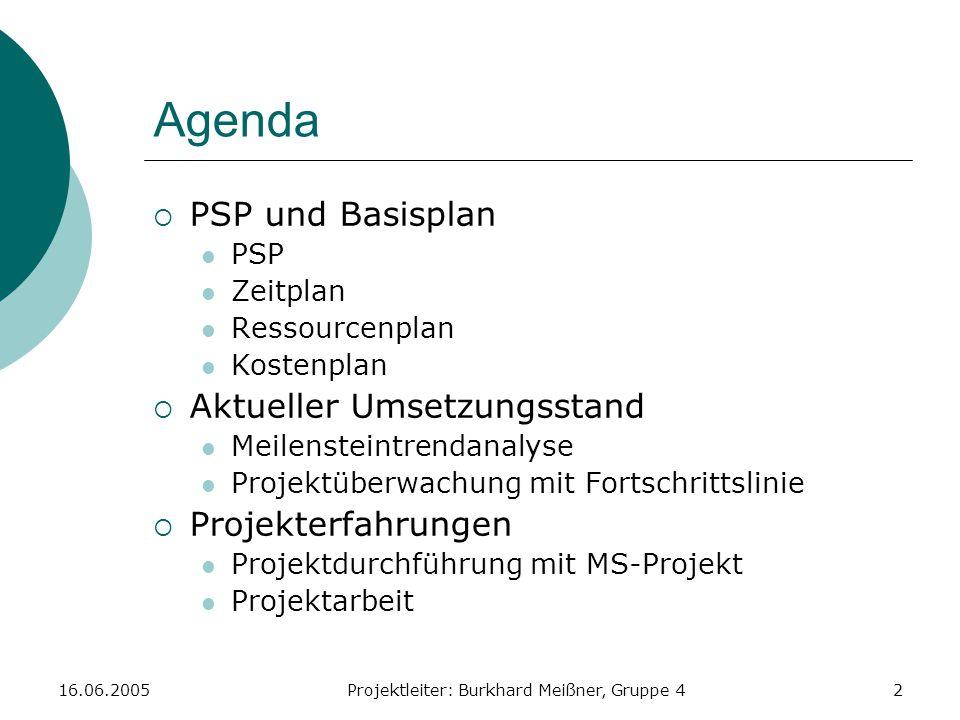 16.06.2005Projektleiter: Burkhard Meißner, Gruppe 42 Agenda  PSP und Basisplan PSP Zeitplan Ressourcenplan Kostenplan  Aktueller Umsetzungsstand Mei