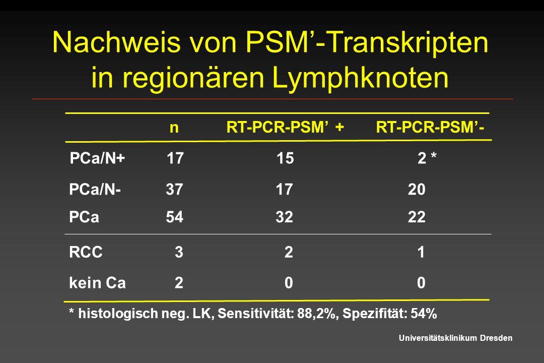 Nachweis von PSM'-Transkripten in regionären Lymphknoten Universitätsklinikum Dresden n RT-PCR-PSM' + RT-PCR-PSM'- PCa 54 32 22 RCC 3 2 1 kein Ca 2 0