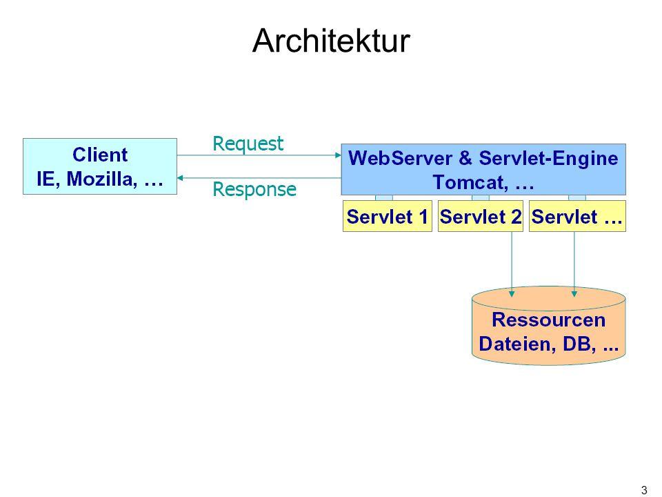 4 HTTP-Anfragen Beispiel Get GET /servlet/MyServlet?name=Scott& company=MageLang%20Institute HTTP/1.1 Connection: Keep-Alive User-Agent: Mozilla/4.0 ( compatible; MSIE 4.01; Windows NT) Host: www.magelang.com Accept: image/gif, image/x-xbitmap, image/jpeg, image/pjpeg Beispiel Post POST /servlet/MyServlet HTTP/1.1 User-Agent: Mozilla/4.0 ( compatible; MSIE 4.01; Windows NT) Host: www.magelang.com Accept: image/gif, image/x-xbitmap, image/jpeg, image/pjpeg, */ Content-type: application/x-www-form-urlencoded Content-length: 39 name=Scott&company=MageLang%20Institute HTTP Befehle GET HEAD POST PUT DELETE TRACE CONNECT OPTIONS