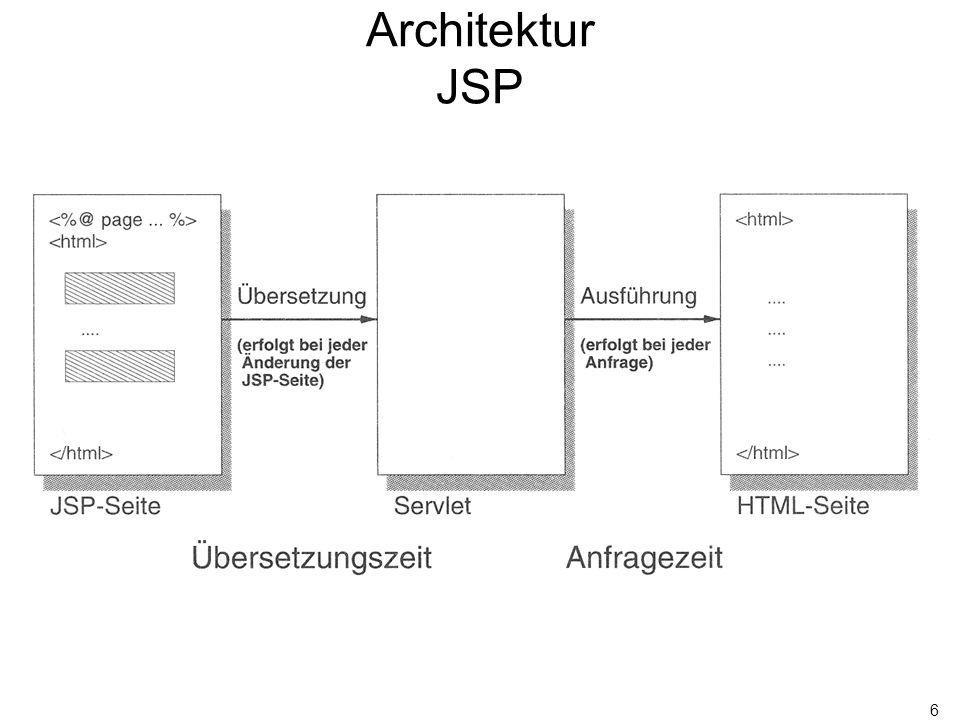 7 JSP versus Servlet Trennung zwischen Darstellung (HTML) und Logik (Java).