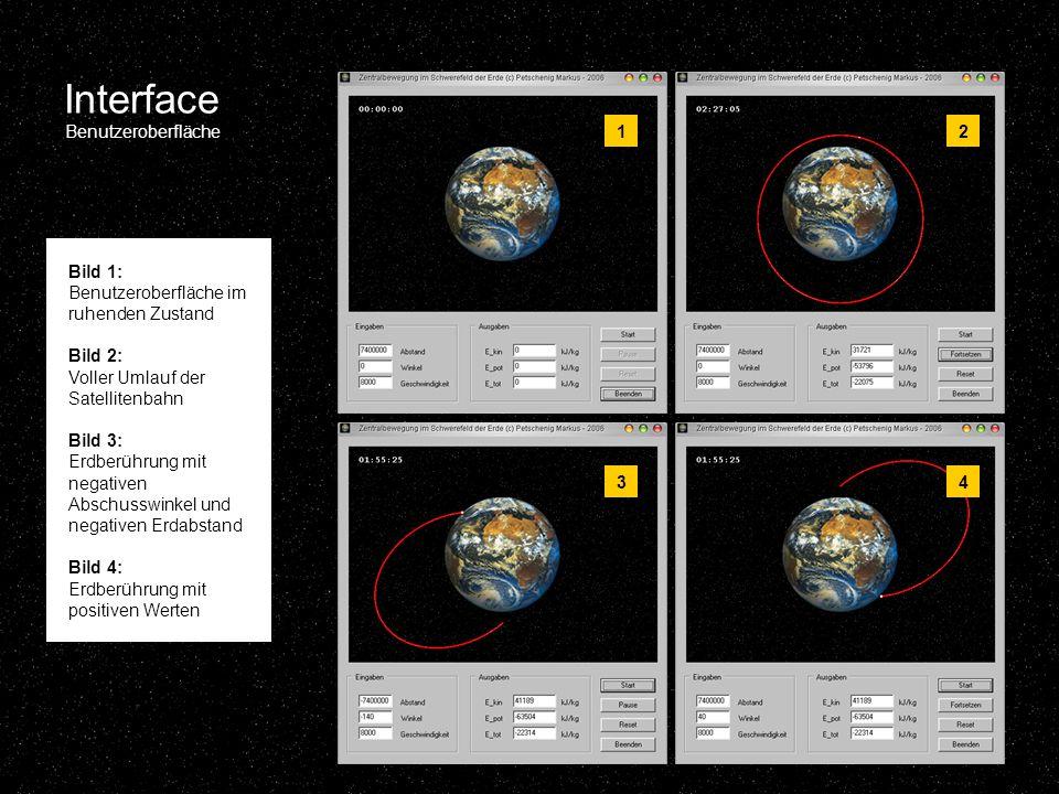 Interface Bild 1: Benutzeroberfläche im ruhenden Zustand Bild 2: Voller Umlauf der Satellitenbahn Bild 3: Erdberührung mit negativen Abschusswinkel und negativen Erdabstand Bild 4: Erdberührung mit positiven Werten 12 34 Benutzeroberfläche