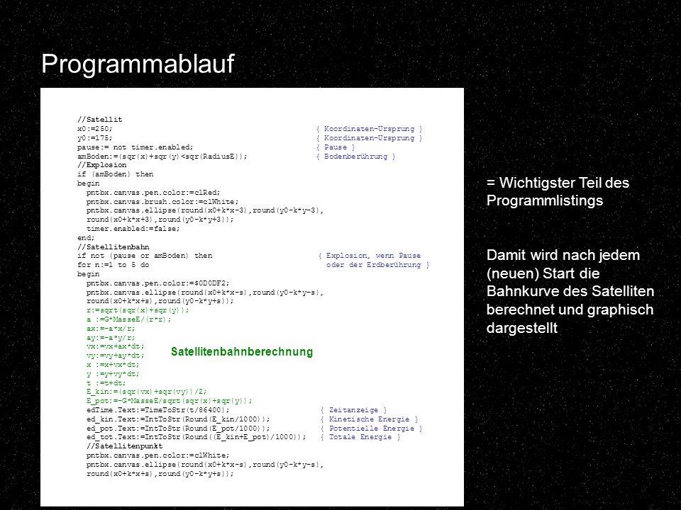 Programmablauf //Satellit x0:=250; { Koordinaten-Ursprung } y0:=175; { Koordinaten-Ursprung } pause:= not timer.enabled; { Pause } amBoden:=(sqr(x)+sqr(y)<sqr(RadiusE)); { Bodenberührung } //Explosion if (amBoden) then begin pntbx.canvas.pen.color:=clRed; pntbx.canvas.brush.color:=clWhite; pntbx.canvas.ellipse(round(x0+k*x-3),round(y0-k*y-3), round(x0+k*x+3),round(y0-k*y+3)); timer.enabled:=false; end; //Satellitenbahn if not (pause or amBoden) then { Explosion, wenn Pause for n:=1 to 5 do oder der Erdberührung } begin pntbx.canvas.pen.color:=$0D0DF2; pntbx.canvas.ellipse(round(x0+k*x-s),round(y0-k*y-s), round(x0+k*x+s),round(y0-k*y+s)); r:=sqrt(sqr(x)+sqr(y)); a :=G*MasseE/(r*r); ax:=-a*x/r; ay:=-a*y/r; vx:=vx+ax*dt; vy:=vy+ay*dt; x :=x+vx*dt; y :=y+vy*dt; t :=t+dt; E_kin:=(sqr(vx)+sqr(vy))/2; E_pot:=-G*MasseE/sqrt(sqr(x)+sqr(y)); edTime.Text:=TimeToStr(t/86400); { Zeitanzeige } ed_kin.Text:=IntToStr(Round(E_kin/1000)); { Kinetische Energie } ed_pot.Text:=IntToStr(Round(E_pot/1000)); { Potentielle Energie } ed_tot.Text:=IntToStr(Round((E_kin+E_pot)/1000)); { Totale Energie } //Satellitenpunkt pntbx.canvas.pen.color:=clWhite; pntbx.canvas.ellipse(round(x0+k*x-s),round(y0-k*y-s), round(x0+k*x+s),round(y0-k*y+s)); Satellitenbahnberechnung = Wichtigster Teil des Programmlistings Damit wird nach jedem (neuen) Start die Bahnkurve des Satelliten berechnet und graphisch dargestellt