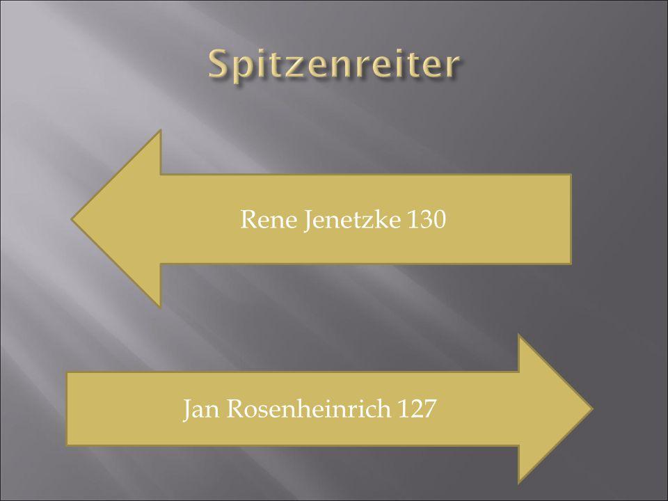 Jan Rosenheinrich 127 Rene Jenetzke 130